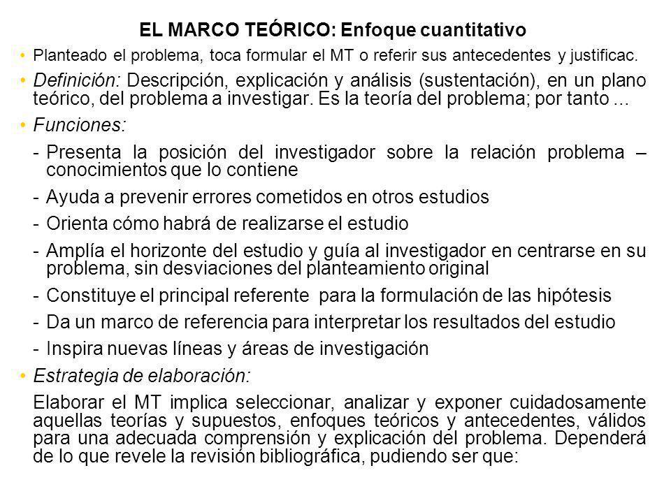 EL MARCO TEÓRICO: Enfoque cuantitativo