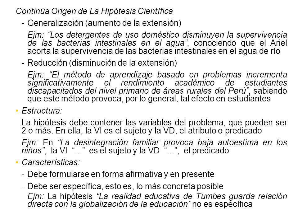 Continúa Origen de La Hipótesis Científica