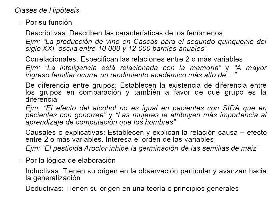 Clases de Hipótesis - Por su función. Descriptivas: Describen las características de los fenómenos.