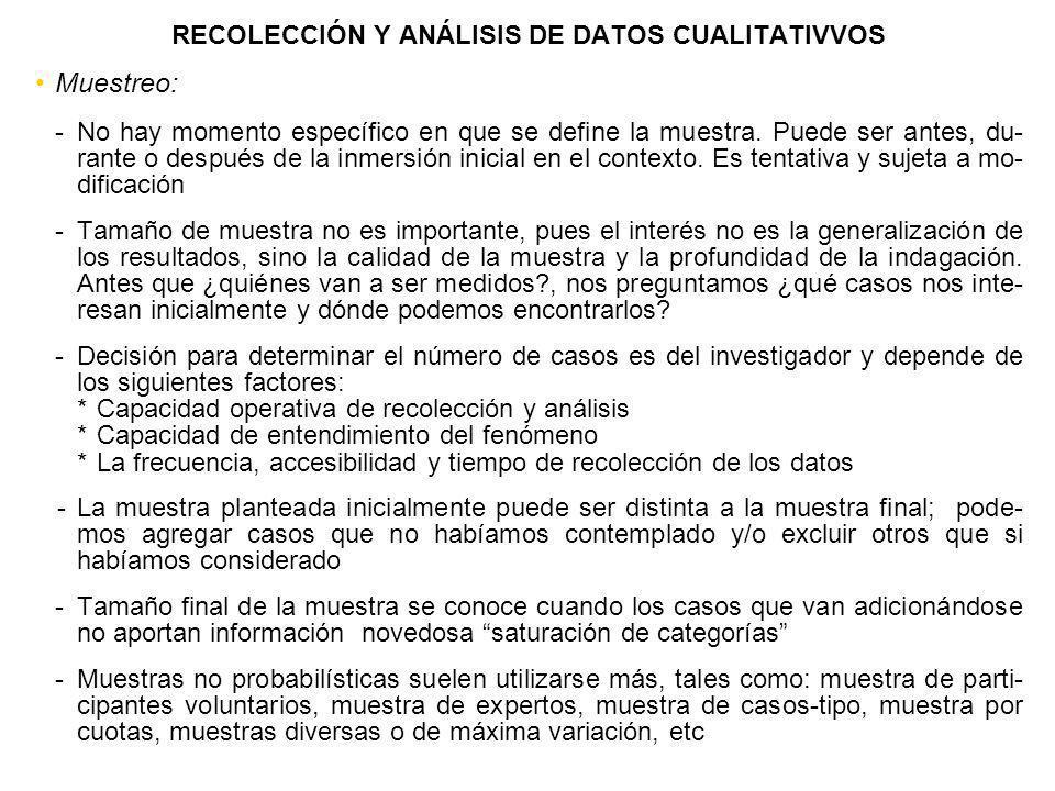 RECOLECCIÓN Y ANÁLISIS DE DATOS CUALITATIVVOS