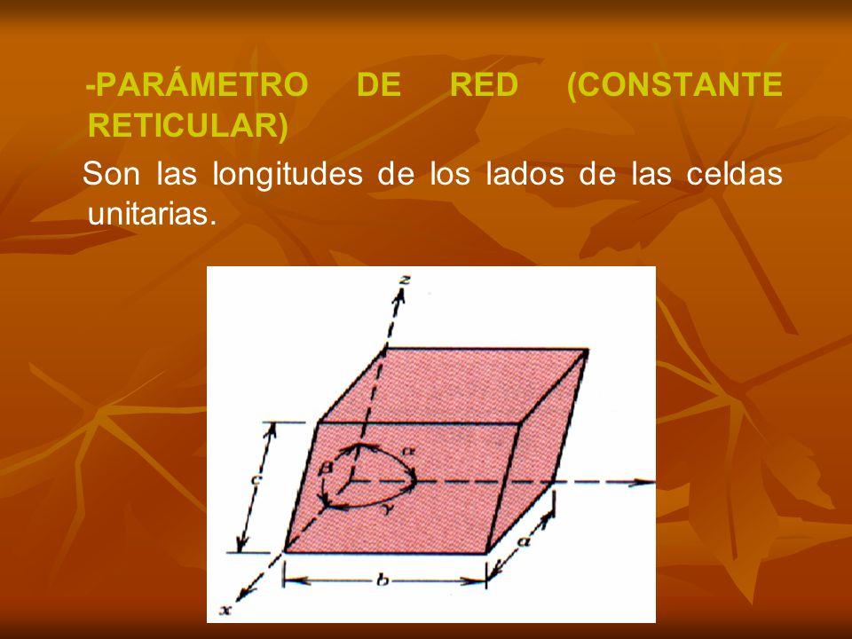 -PARÁMETRO DE RED (CONSTANTE RETICULAR)