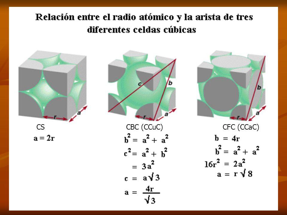 CS CBC (CCuC) CFC (CCaC)