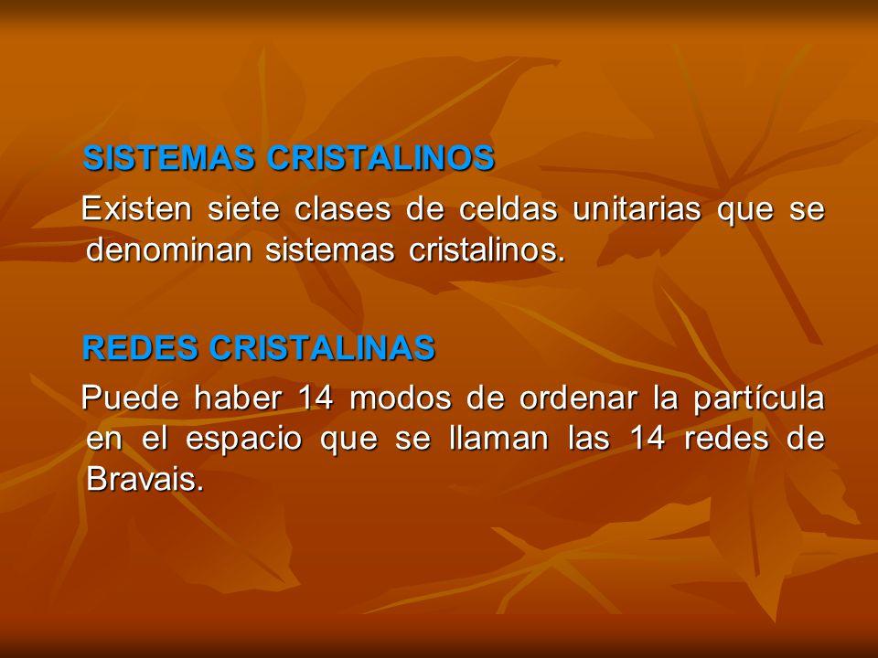 SISTEMAS CRISTALINOS Existen siete clases de celdas unitarias que se denominan sistemas cristalinos.