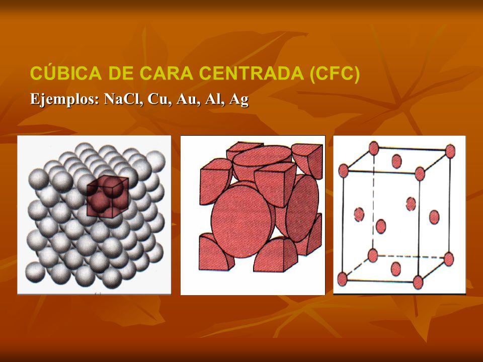 CÚBICA DE CARA CENTRADA (CFC)