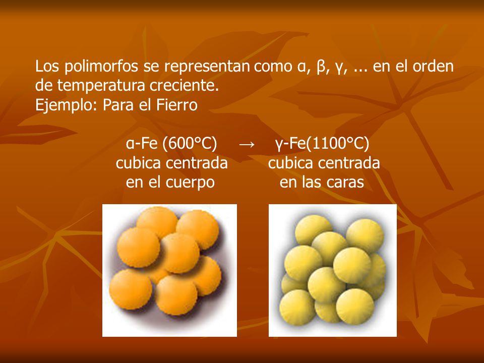 Los polimorfos se representan como α, β, γ,
