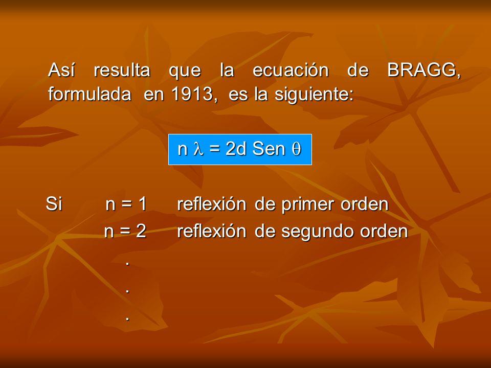 Así resulta que la ecuación de BRAGG, formulada en 1913, es la siguiente: