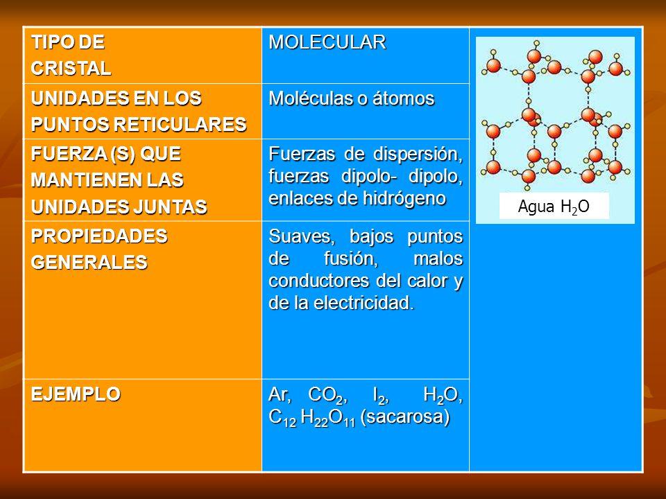 Fuerzas de dispersión, fuerzas dipolo- dipolo, enlaces de hidrógeno
