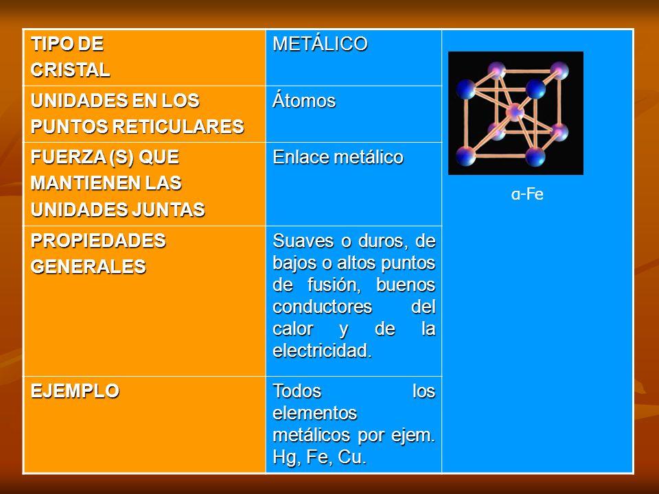 Todos los elementos metálicos por ejem. Hg, Fe, Cu.