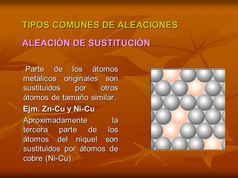 TIPOS COMUNES DE ALEACIONES ALEACIÓN DE SUSTITUCIÓN