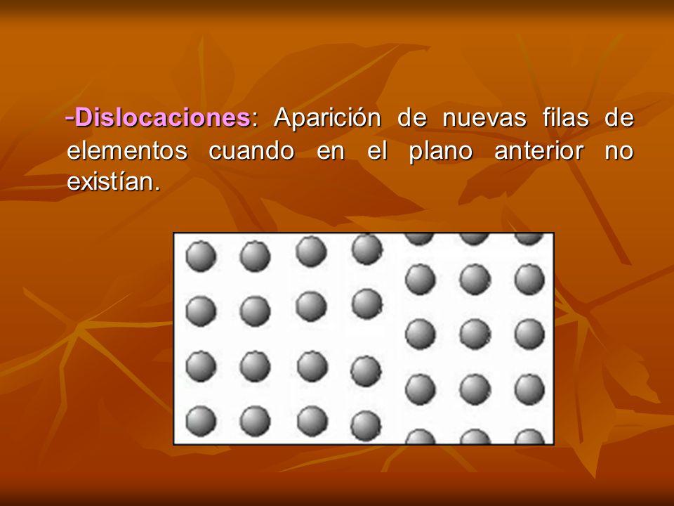-Dislocaciones: Aparición de nuevas filas de elementos cuando en el plano anterior no existían.