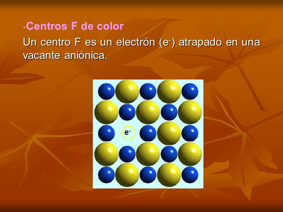 Un centro F es un electrón (e-) atrapado en una vacante aniónica.