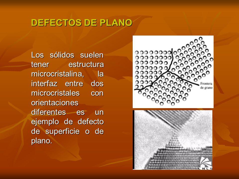 DEFECTOS DE PLANO
