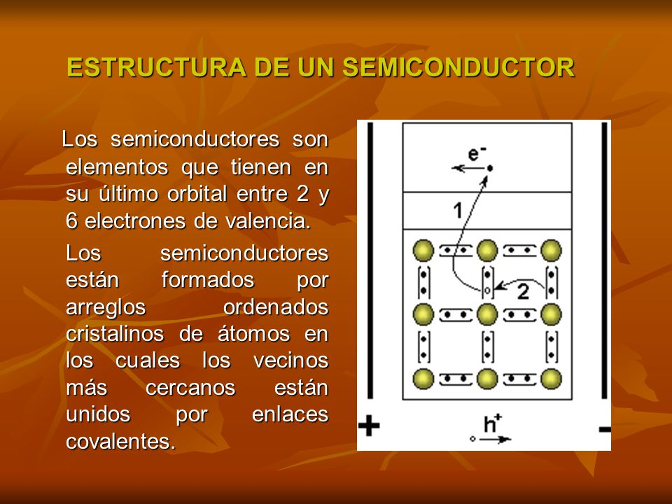 ESTRUCTURA DE UN SEMICONDUCTOR