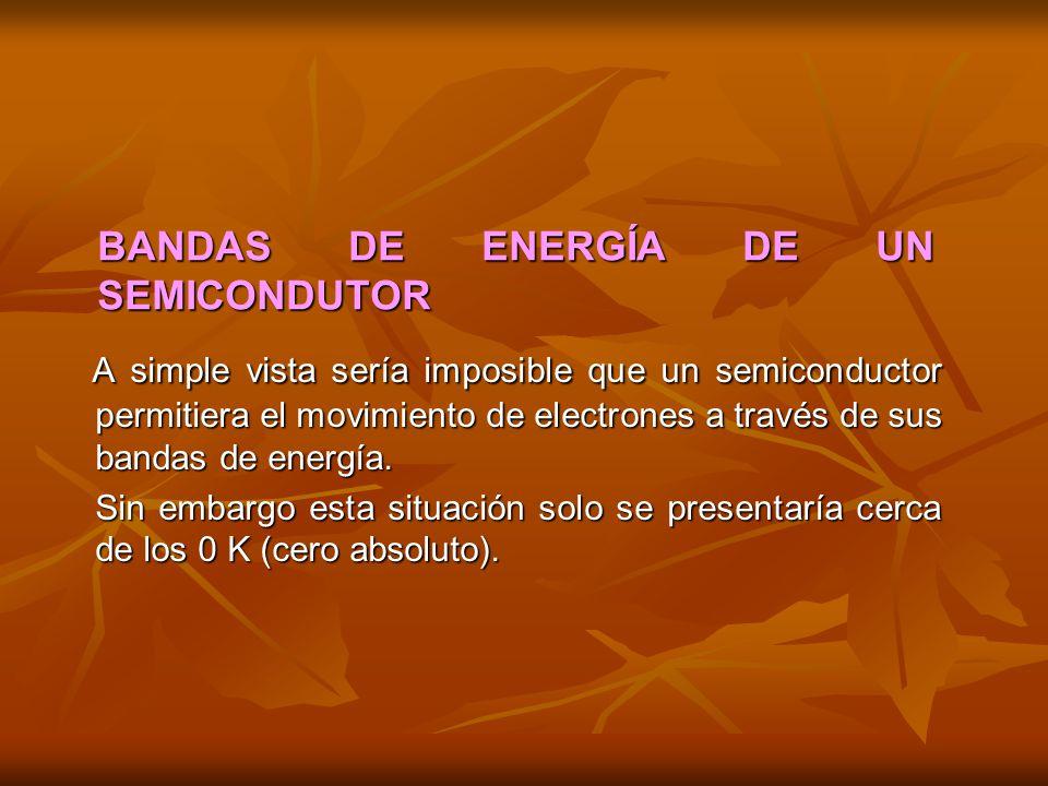 BANDAS DE ENERGÍA DE UN SEMICONDUTOR