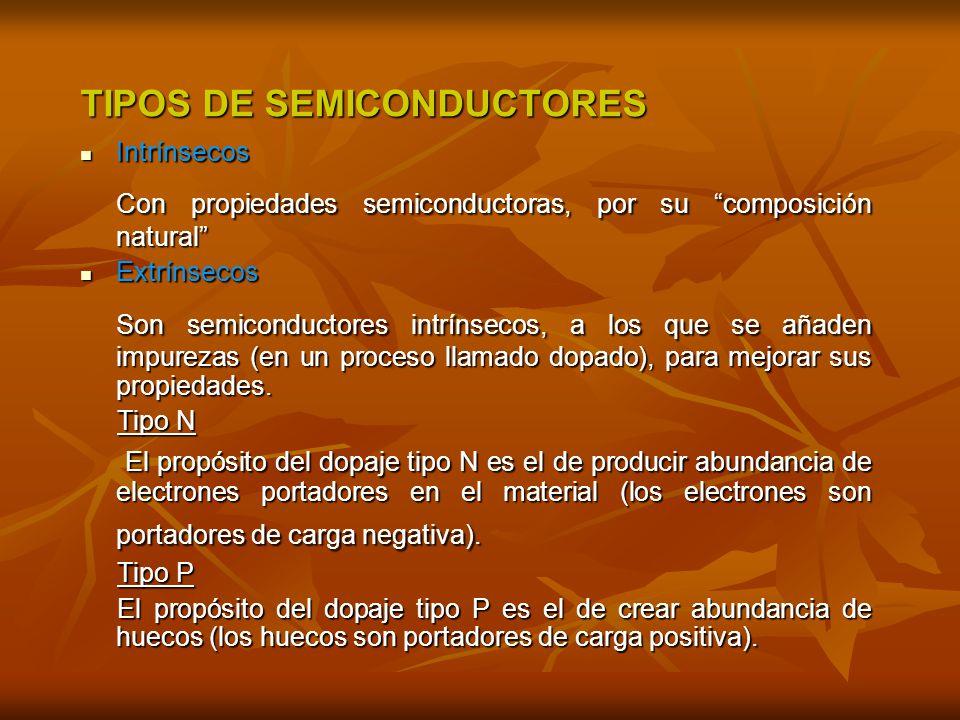 TIPOS DE SEMICONDUCTORES