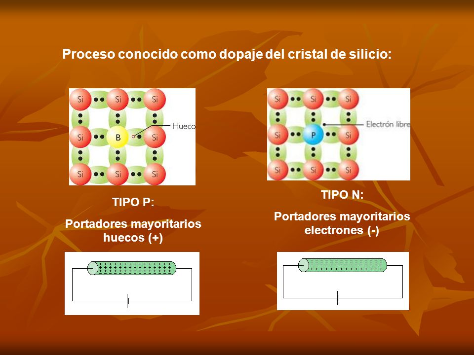 Proceso conocido como dopaje del cristal de silicio: