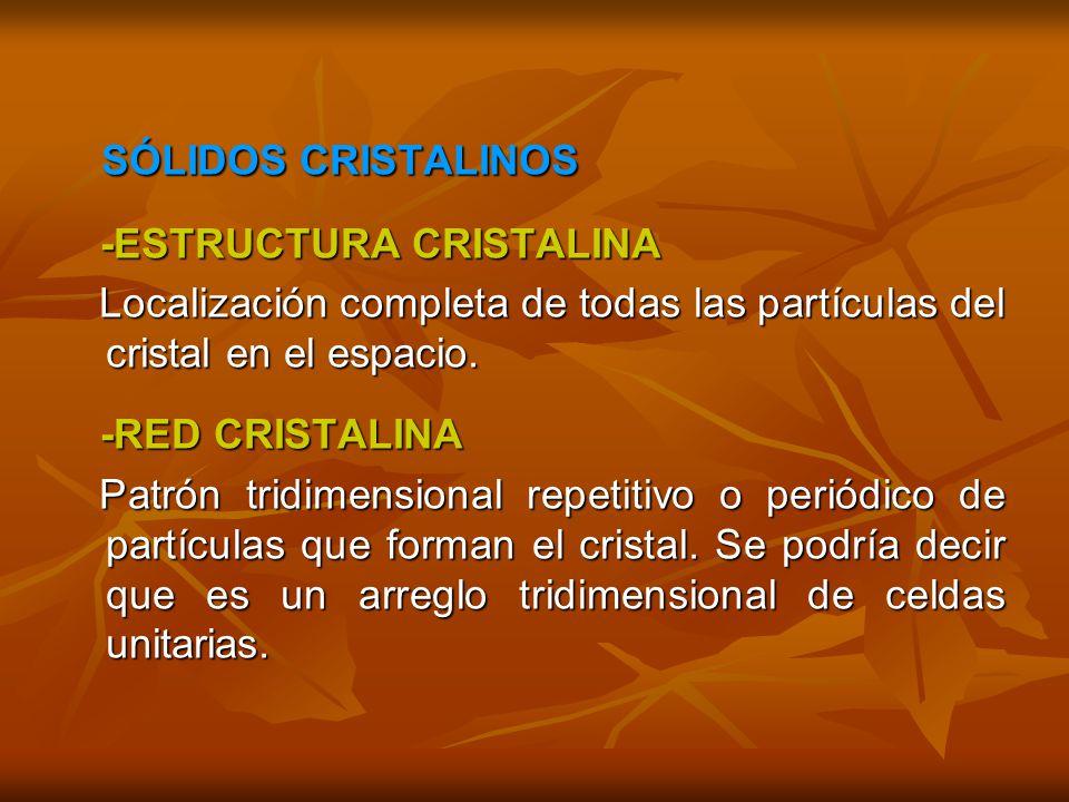SÓLIDOS CRISTALINOS -ESTRUCTURA CRISTALINA