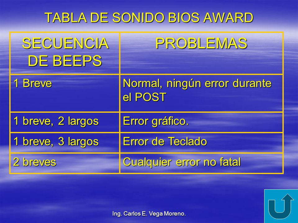 TABLA DE SONIDO BIOS AWARD