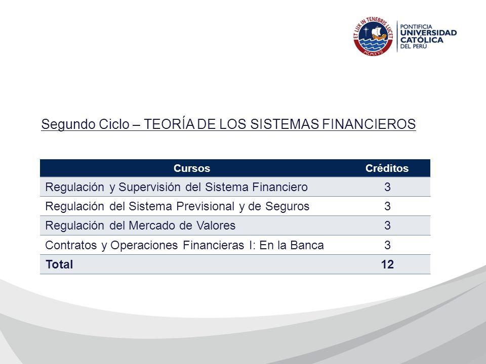 Segundo Ciclo – TEORÍA DE LOS SISTEMAS FINANCIEROS