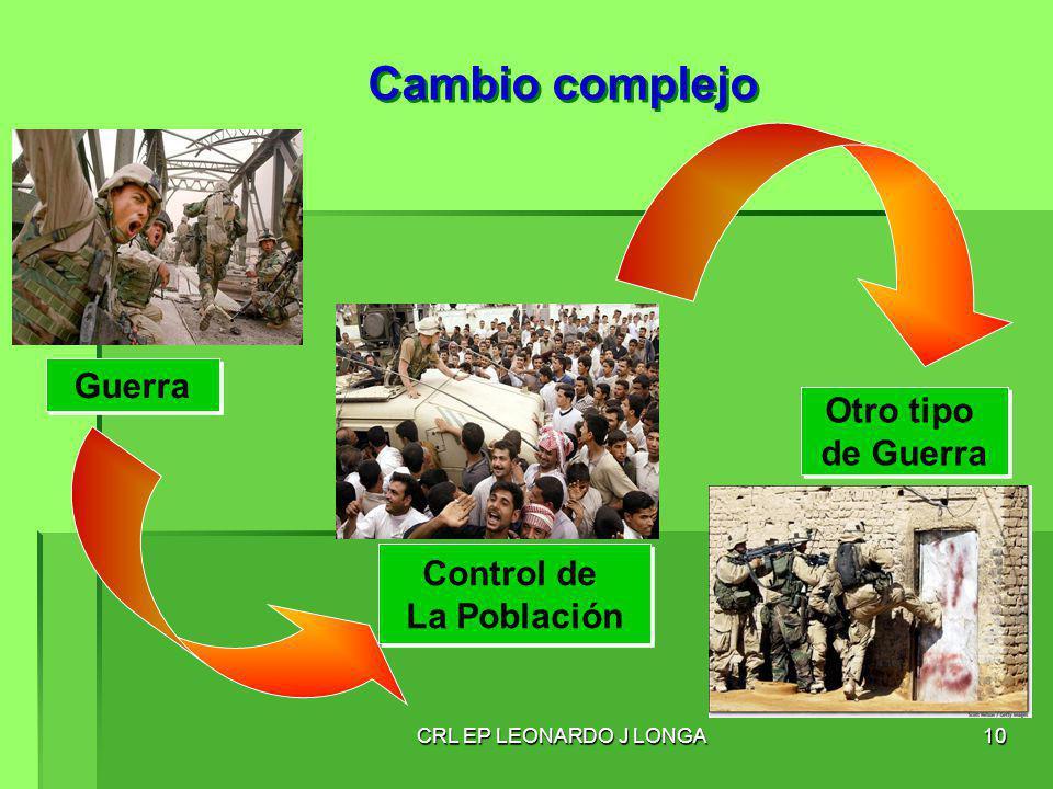 Cambio complejo Guerra Otro tipo de Guerra Control de La Población