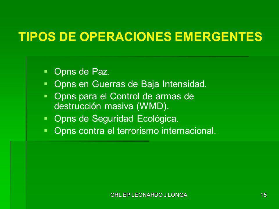TIPOS DE OPERACIONES EMERGENTES
