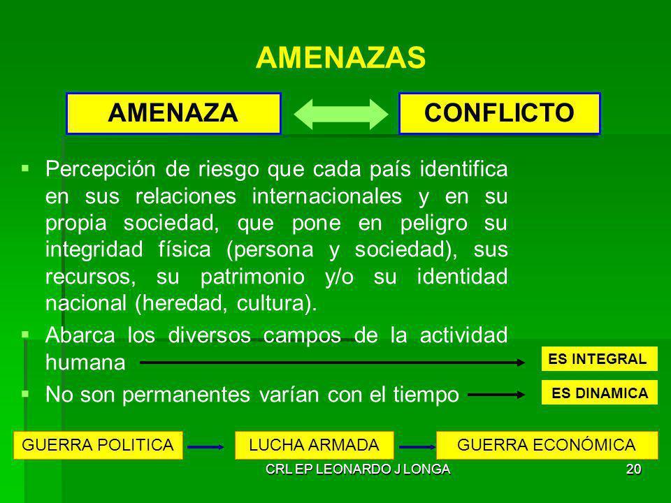 AMENAZAS AMENAZA CONFLICTO