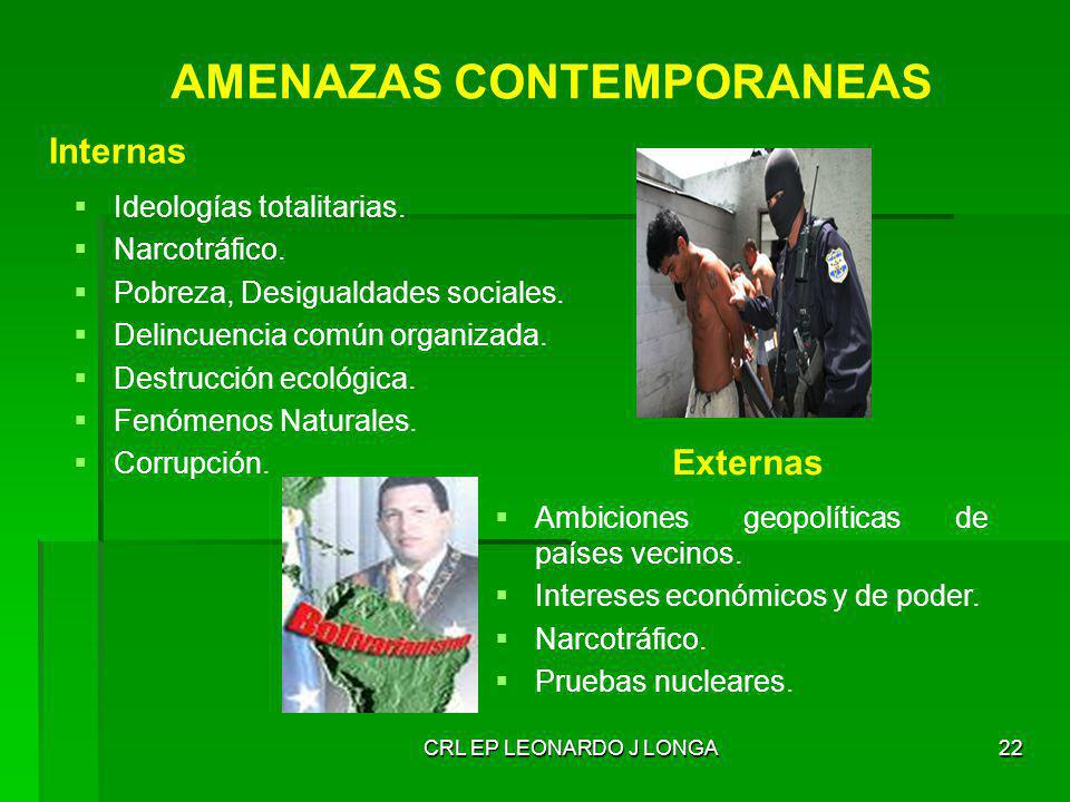 AMENAZAS CONTEMPORANEAS