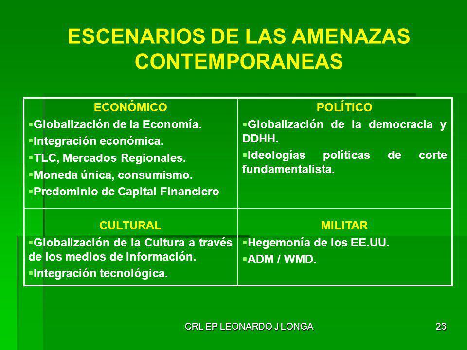 ESCENARIOS DE LAS AMENAZAS CONTEMPORANEAS