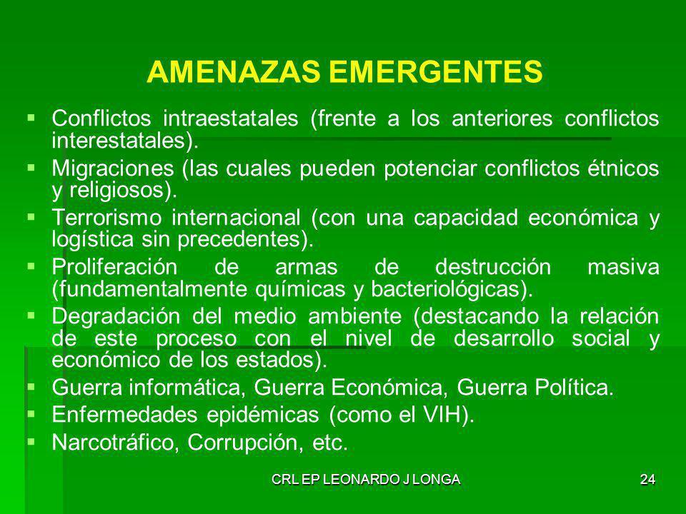 AMENAZAS EMERGENTES Conflictos intraestatales (frente a los anteriores conflictos interestatales).