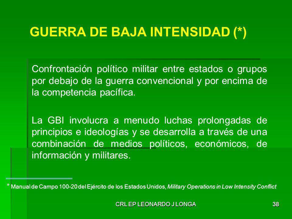 GUERRA DE BAJA INTENSIDAD (*)