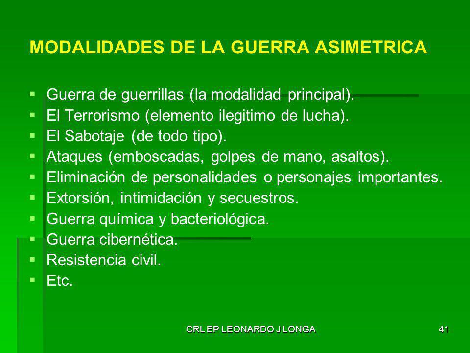 MODALIDADES DE LA GUERRA ASIMETRICA