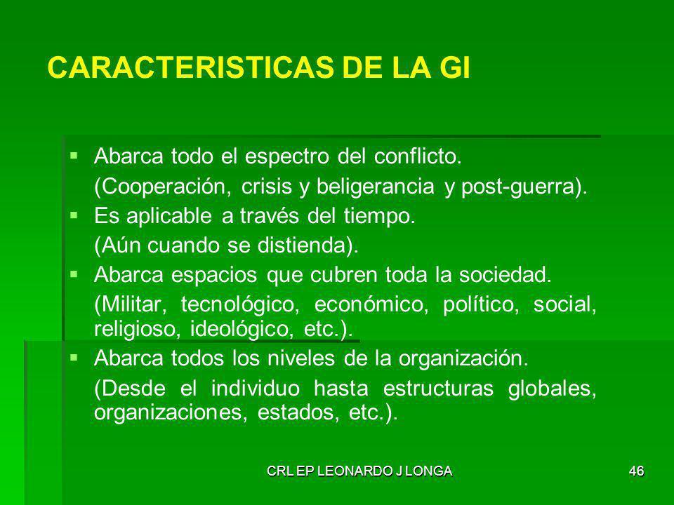 CARACTERISTICAS DE LA GI