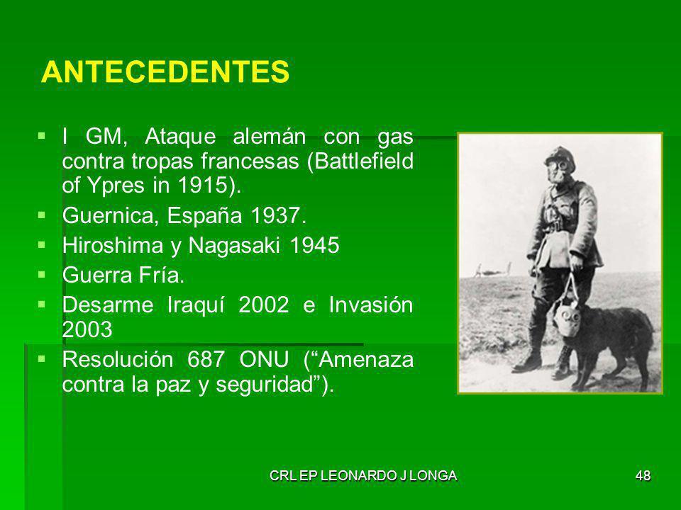 ANTECEDENTES I GM, Ataque alemán con gas contra tropas francesas (Battlefield of Ypres in 1915). Guernica, España 1937.