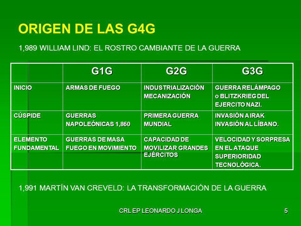 ORIGEN DE LAS G4G 1,989 WILLIAM LIND: EL ROSTRO CAMBIANTE DE LA GUERRA. ELEMENTO. FUNDAMENTAL. CÚSPIDE.