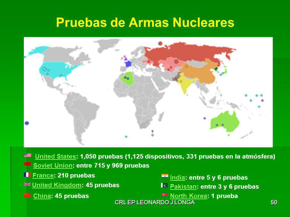 Pruebas de Armas Nucleares