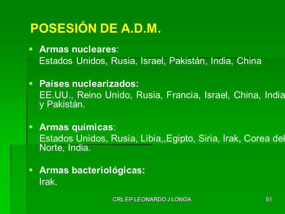 POSESIÓN DE A.D.M. Armas nucleares: