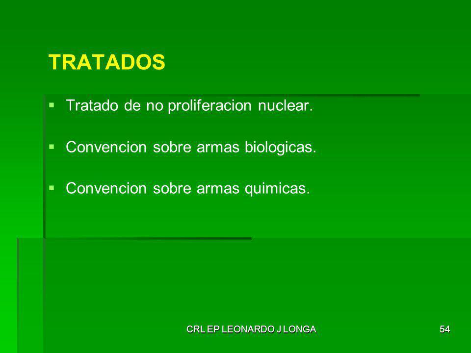 TRATADOS Tratado de no proliferacion nuclear.