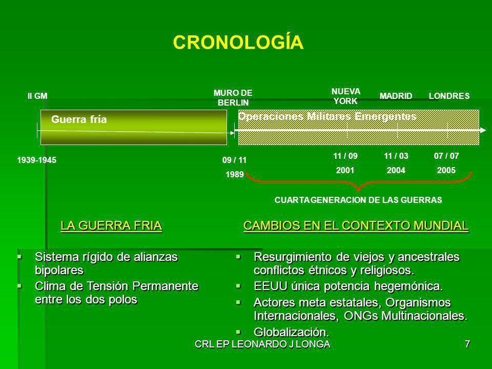 CUARTA GENERACION DE LAS GUERRAS Operaciones Militares Emergentes