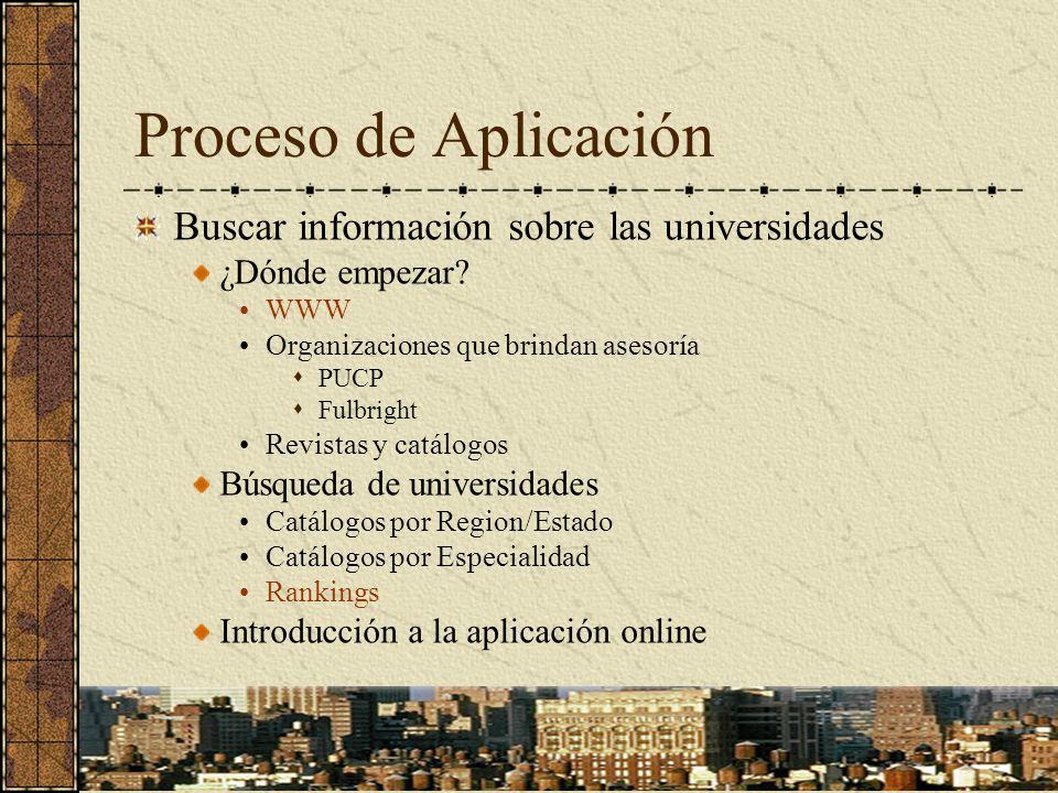 Proceso de Aplicación Buscar información sobre las universidades