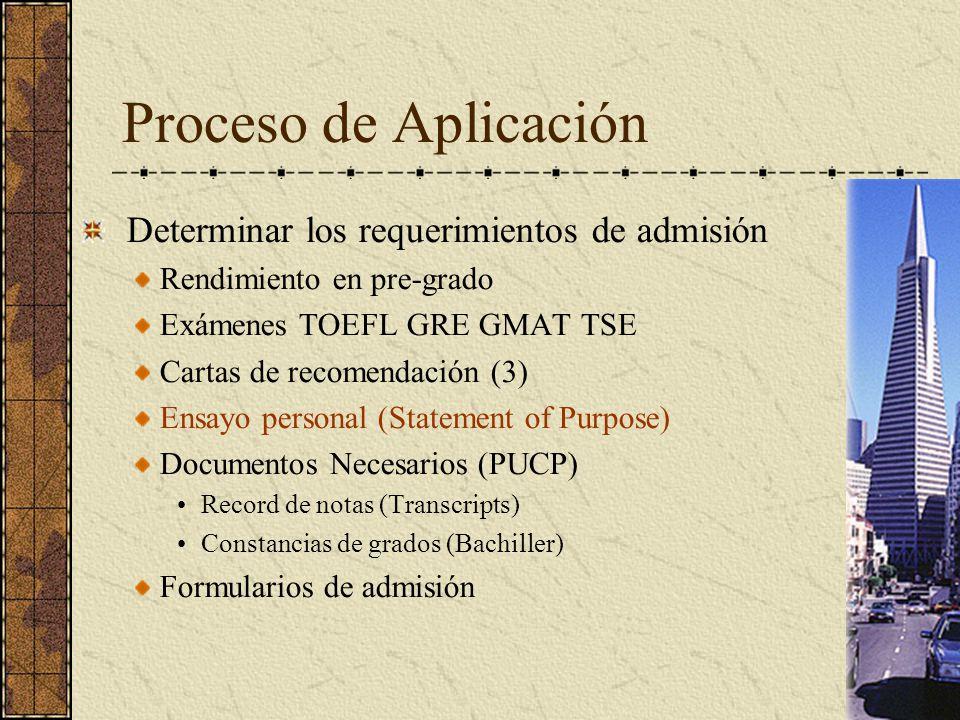 Proceso de Aplicación Determinar los requerimientos de admisión