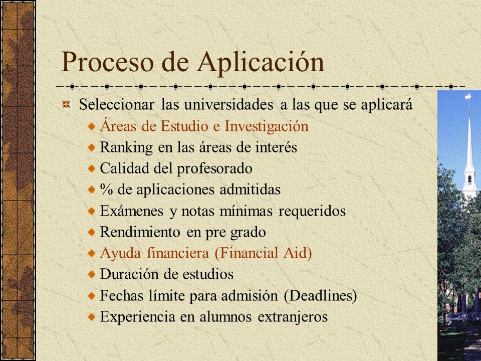 Proceso de Aplicación Seleccionar las universidades a las que se aplicará. Áreas de Estudio e Investigación.