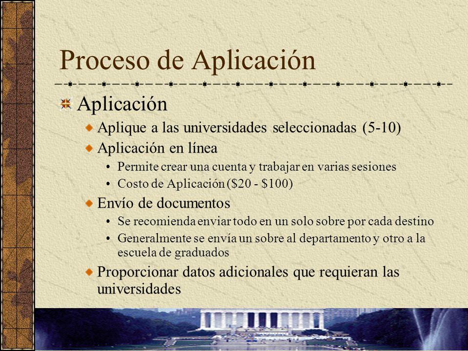 Proceso de Aplicación Aplicación