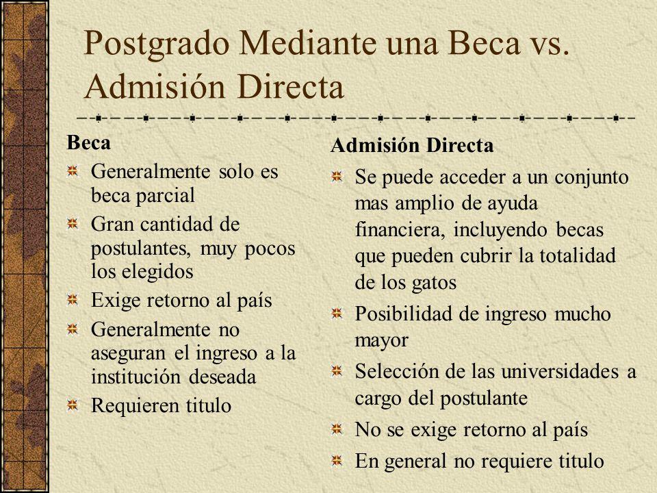 Postgrado Mediante una Beca vs. Admisión Directa