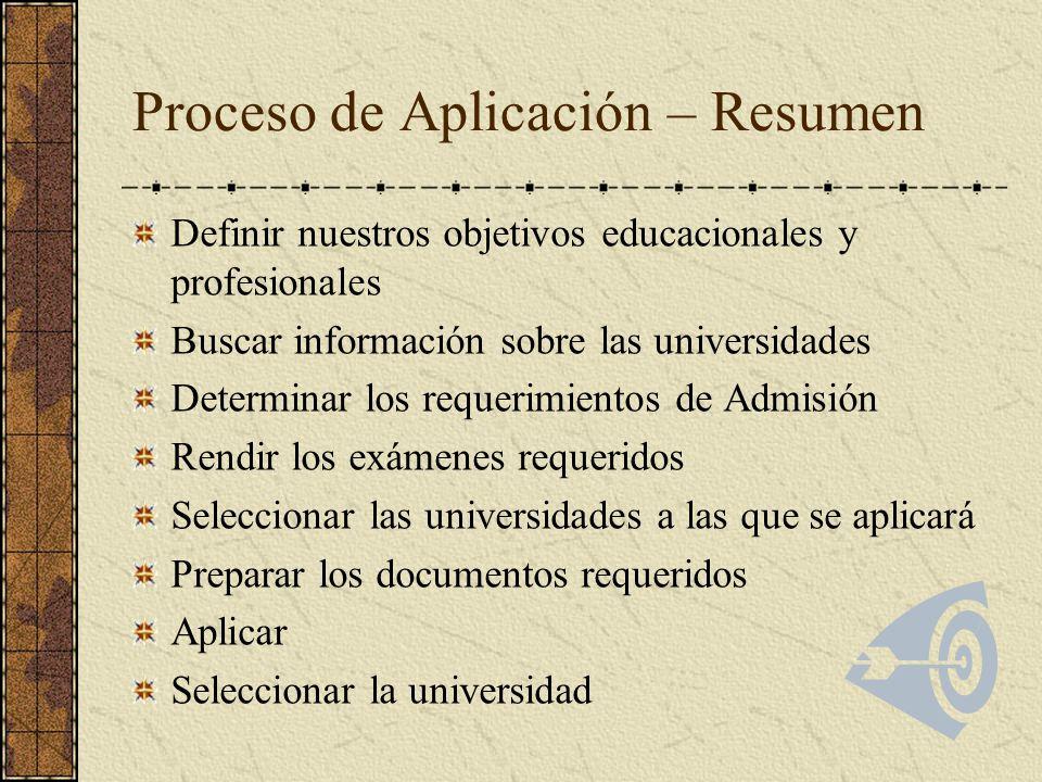 Proceso de Aplicación – Resumen