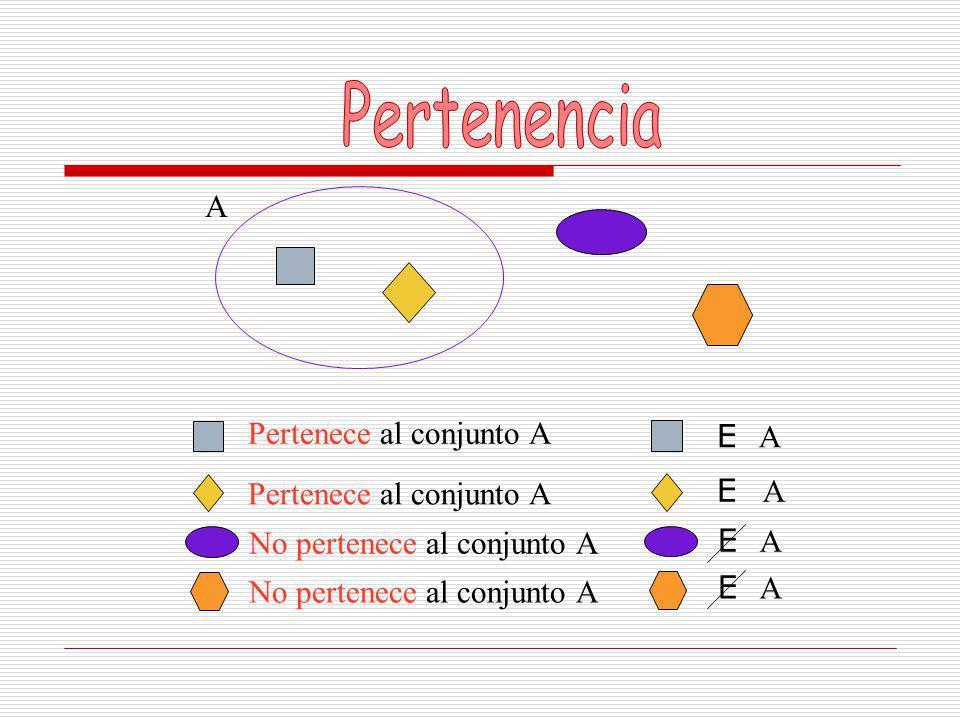 Pertenencia A Pertenece al conjunto A E A Pertenece al conjunto A