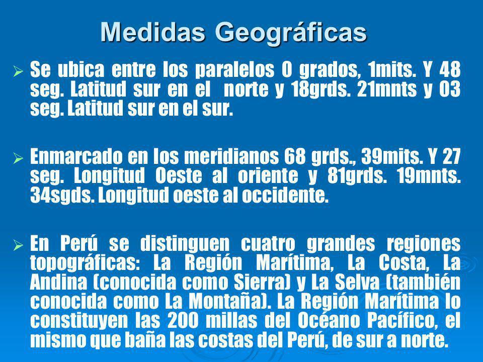 Medidas Geográficas