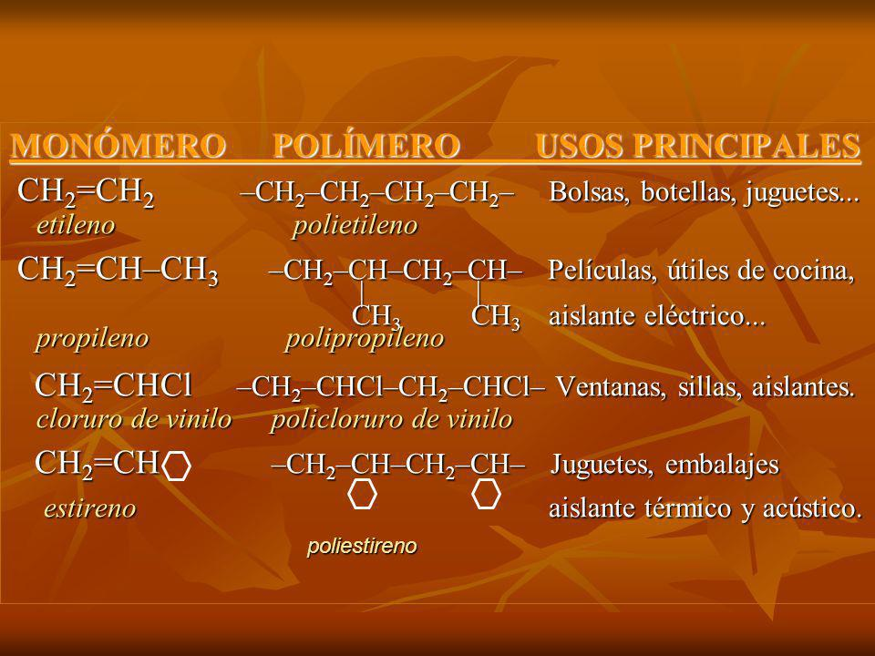 MONÓMERO POLÍMERO USOS PRINCIPALES
