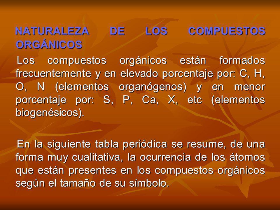 NATURALEZA DE LOS COMPUESTOS ORGÁNICOS