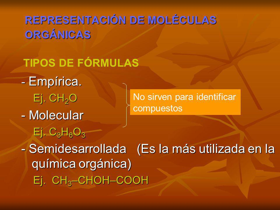 REPRESENTACIÓN DE MOLÉCULAS ORGÁNICAS