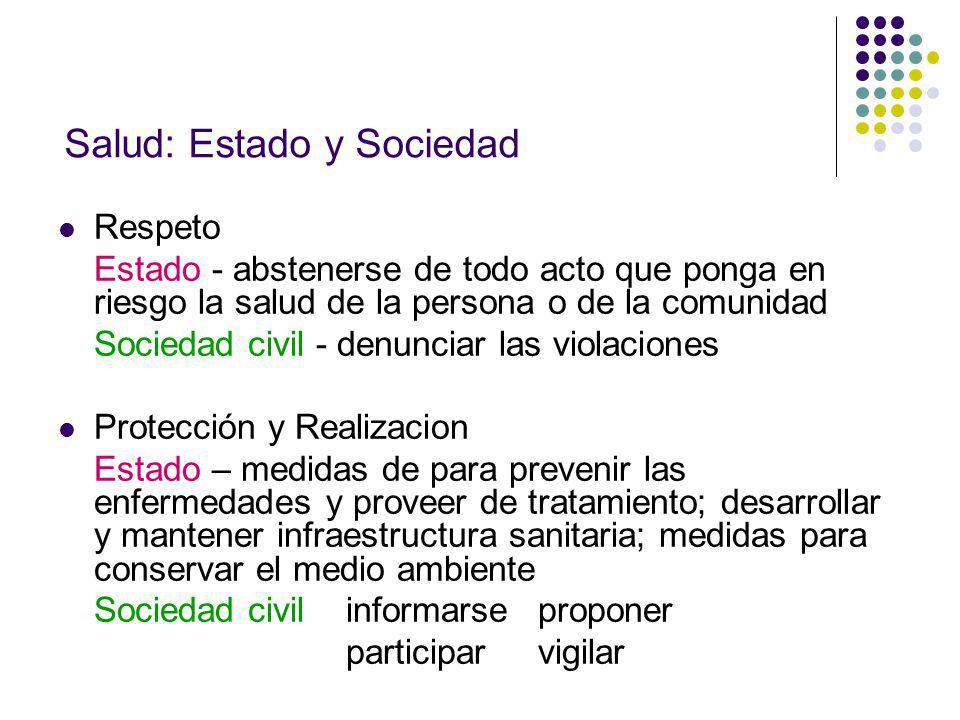 Salud: Estado y Sociedad